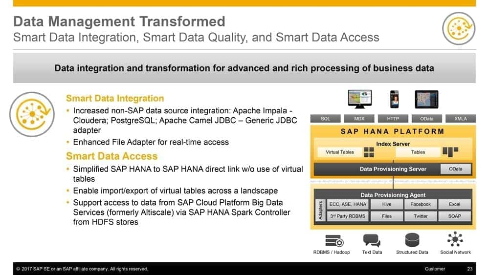 Grafik1 Data Management TransformedSmart Data Integration, Smart Data Quality, And Smart Data Access, Hana on IBM